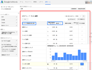 adwords10-06-10.png